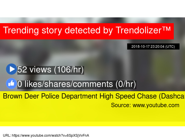 Brown Deer Police Department High Speed Chase (Dashcam)